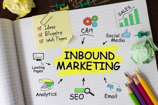 inbound marketing para corretores